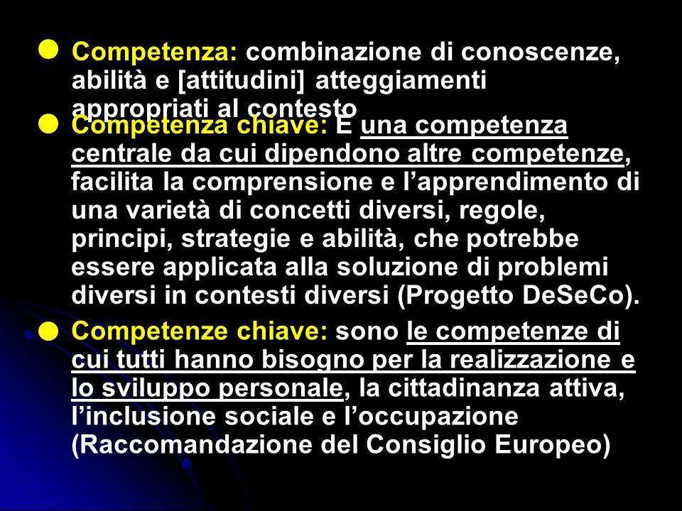 Competenza: combinazione di conoscenze, abilità e [attitudini] atteggiamenti appropriati al contesto